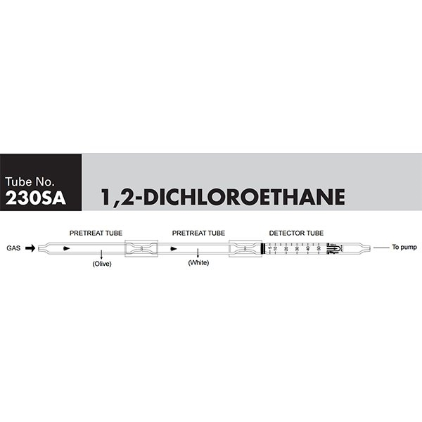 Picture of DETECTOR TUBE, 1,2 DICHLOROETHANE, 5/BX