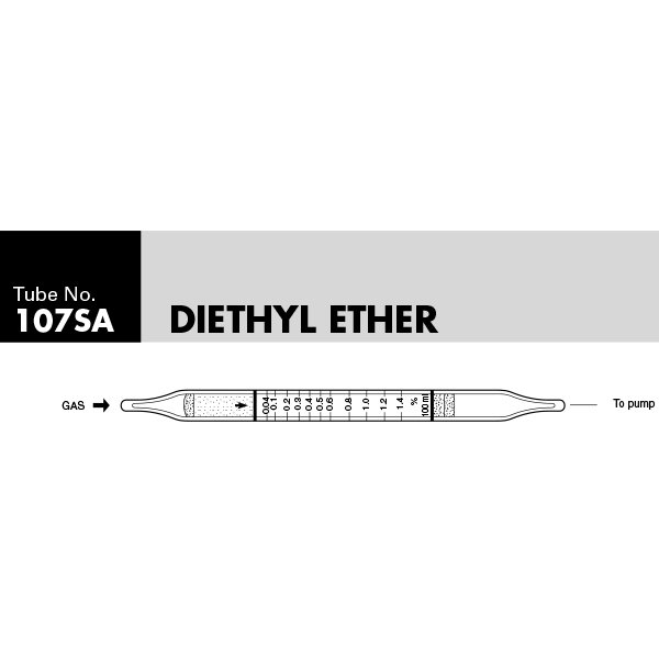 Picture of DETECTOR TUBE, DIETHYL ETHER, 10/BX