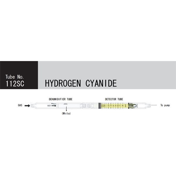 Picture of DETECTOR TUBE, HYDROGEN CYANIDE, 5/BX
