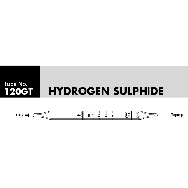 Picture of DETECTOR TUBE, HYDROGEN SULFIDE, 10/BX