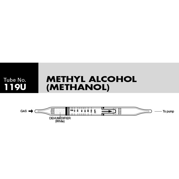 Picture of DETECTOR TUBE, METHANOL, 10/BX