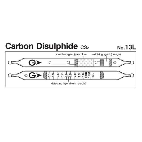 Picture of DETECTOR TUBE, CARBON DISULFIDE, 5/BX