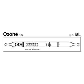 Picture of DETECTOR TUBE, OZONE, 10/BX