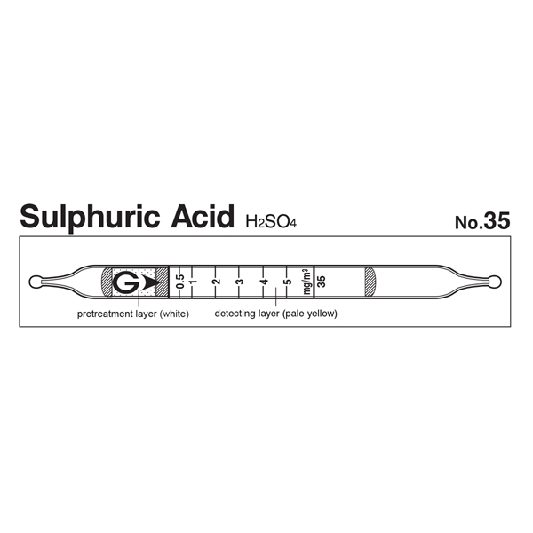 Picture of DETECTOR TUBE, SULFURIC ACID, 10/BX