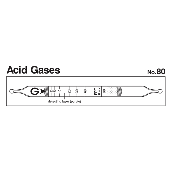 Picture of DETECTOR TUBE, ACID GASES, 10/BX