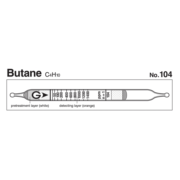 Picture of DETECTOR TUBE, BUTANE, 10/BX