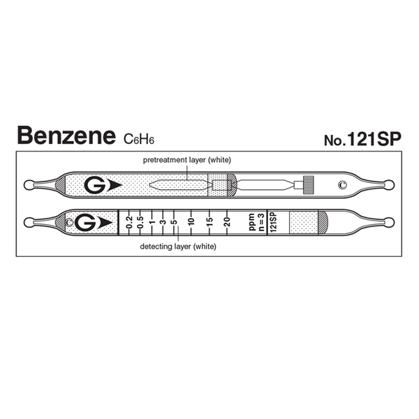 Picture of DETECTOR TUBE, BENZENE, 5/BX