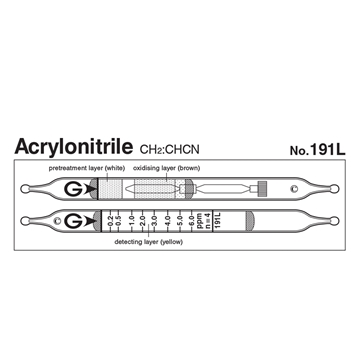 Picture of DETECTOR TUBE, ACRYLONITRILE, 5/BX