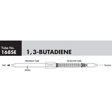 Picture of DETECTOR TUBE, 1,3-BUTADIENE, 5/BX